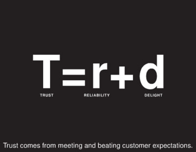 Reliability coupled with delight develops trust with your customers, both internal and external.
